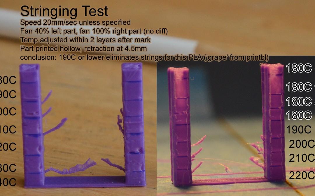 Một số lỗi thường gặp đối với máy in 3D