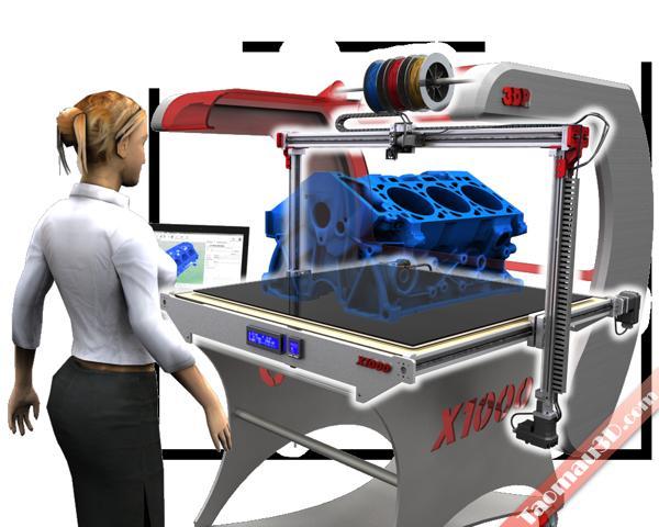 Những điều chưa biết về máy in 3D khổ lớn Hồ Chí Minh